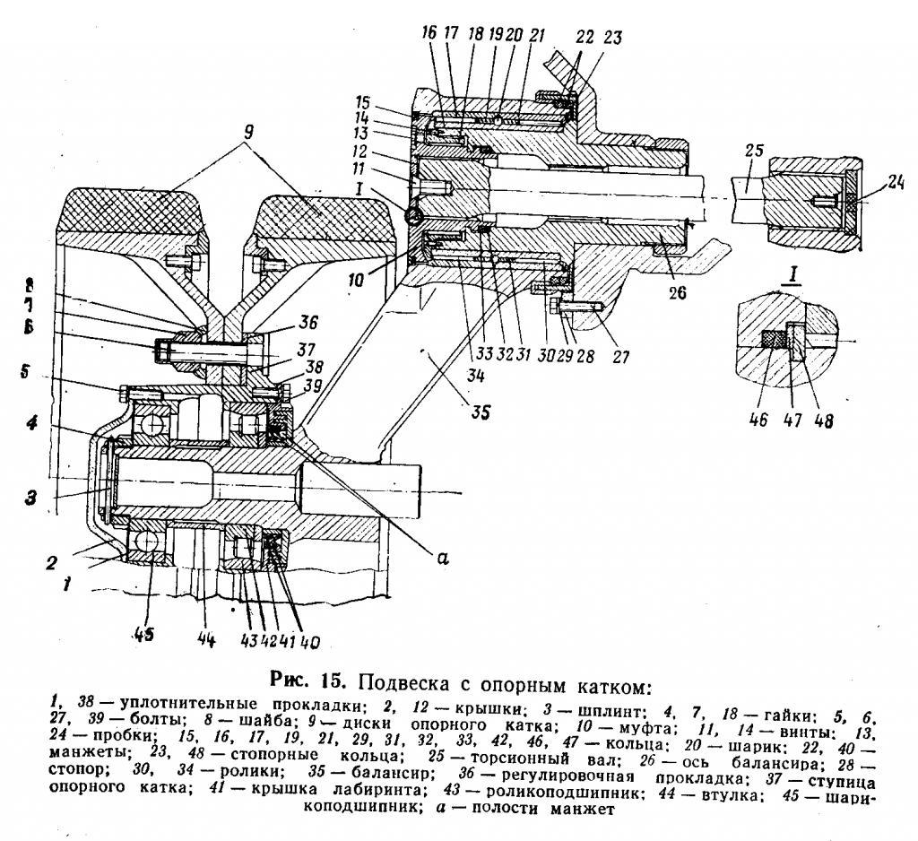 Т-72 катка диаметр опорного